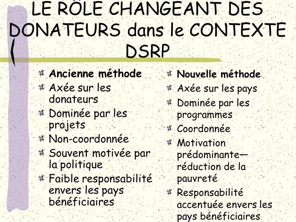 LE RÔLE CHANGEANT DES DONATEURS dans le CONTEXTE DSRP