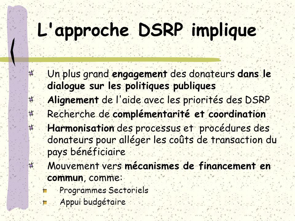 L approche DSRP implique
