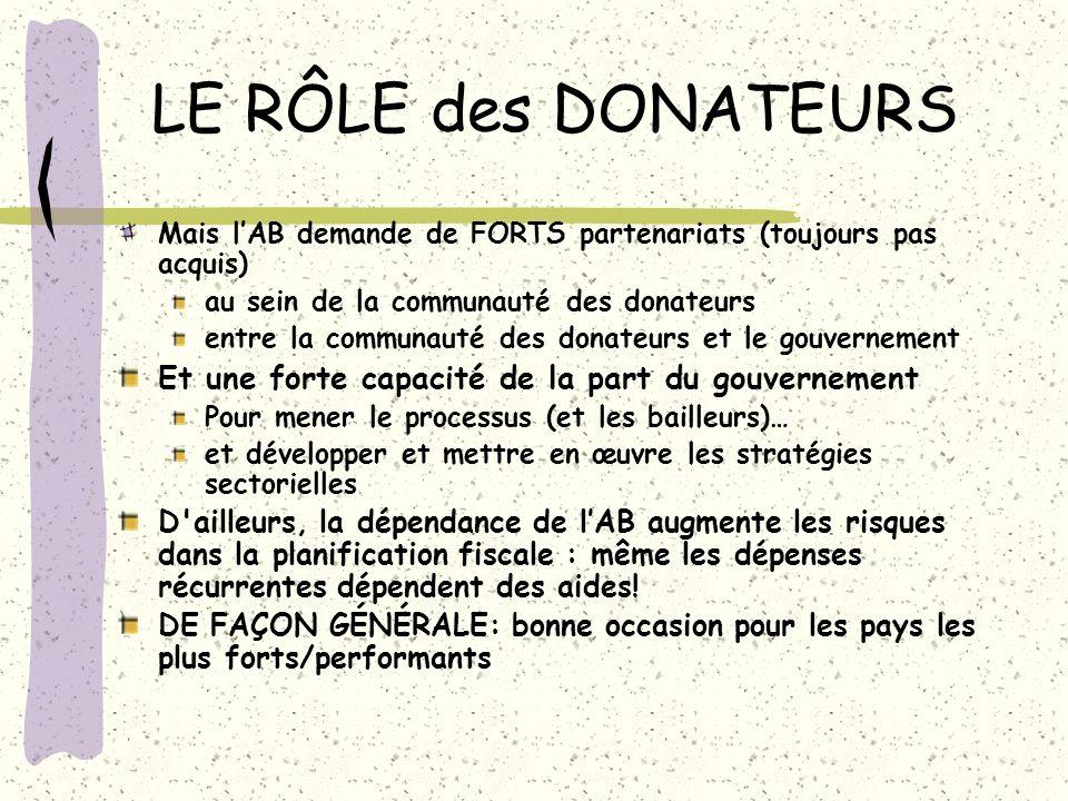 LE RÔLE des DONATEURS Et une forte capacité de la part du gouvernement