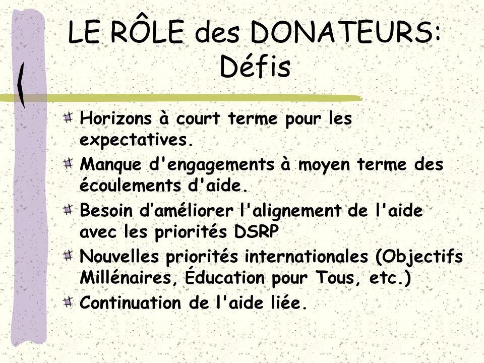 LE RÔLE des DONATEURS: Défis