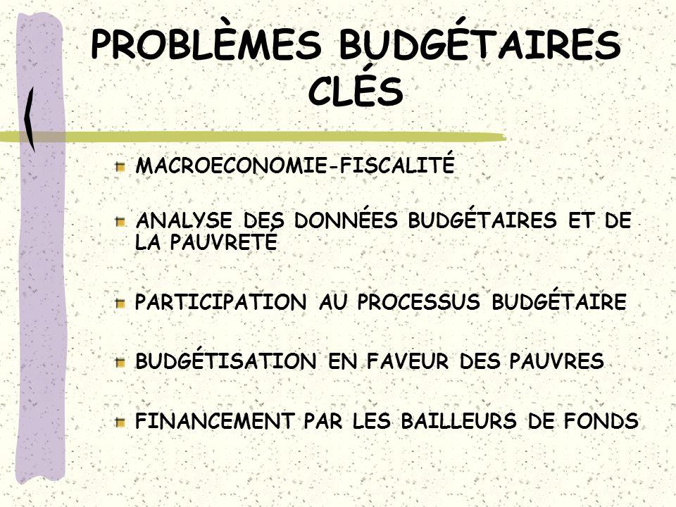 PROBLÈMES BUDGÉTAIRES CLÉS