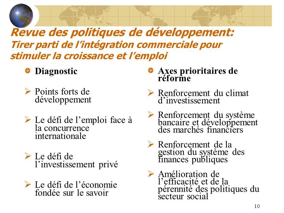 Revue des politiques de développement: Tirer parti de l'intégration commerciale pour stimuler la croissance et l'emploi