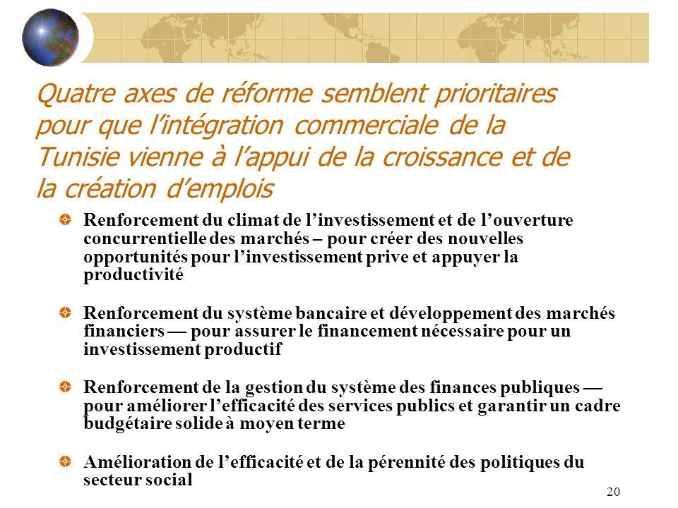 Quatre axes de réforme semblent prioritaires pour que l'intégration commerciale de la Tunisie vienne à l'appui de la croissance et de la création d'emplois