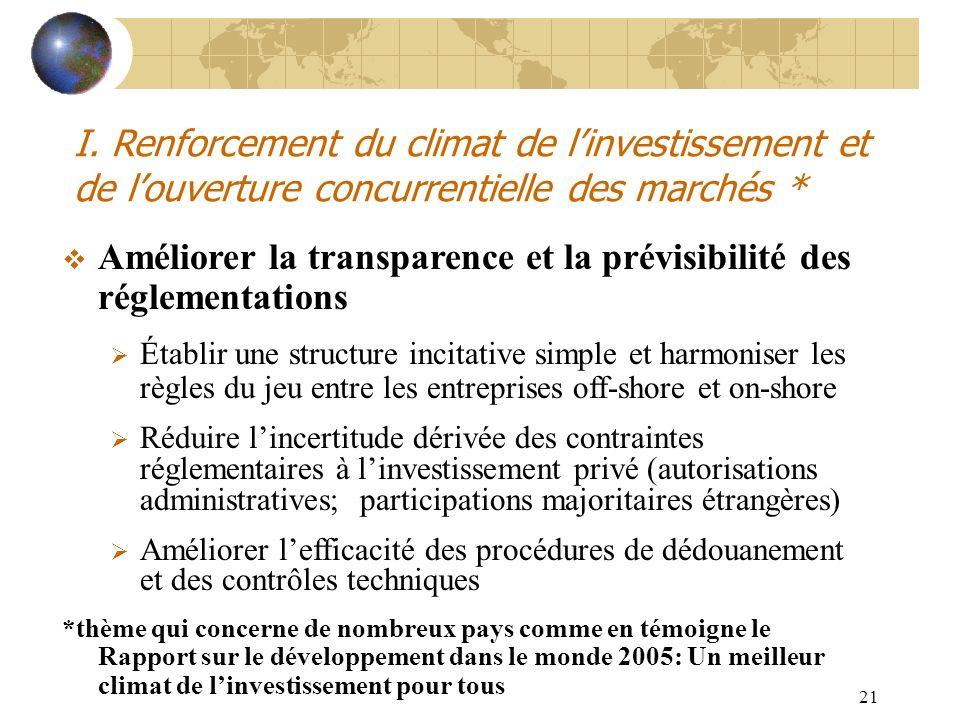 Améliorer la transparence et la prévisibilité des réglementations