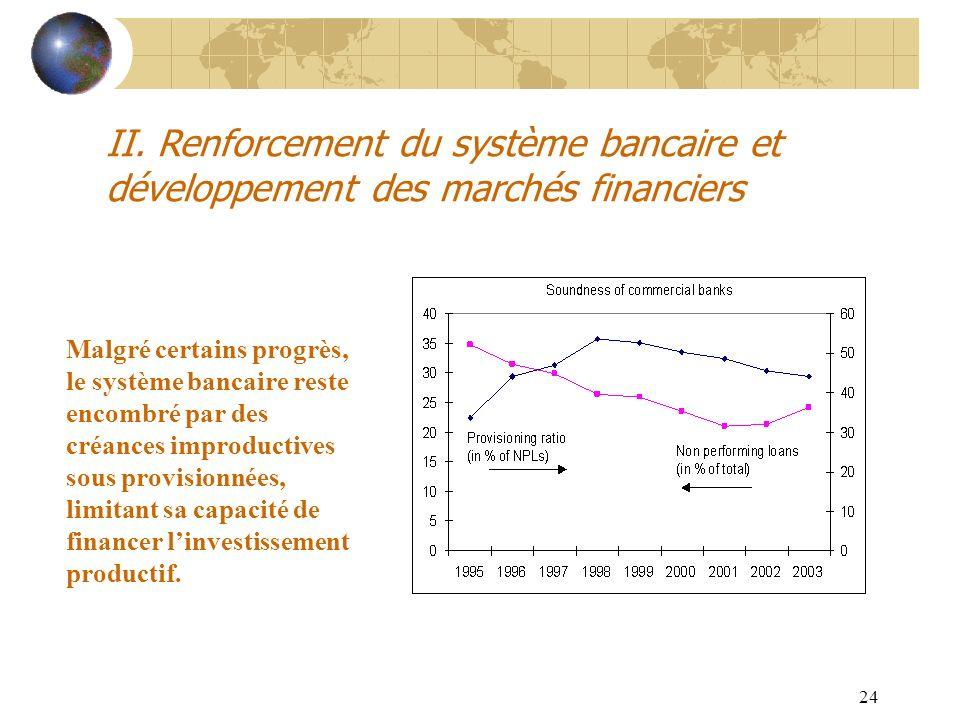 II. Renforcement du système bancaire et développement des marchés financiers