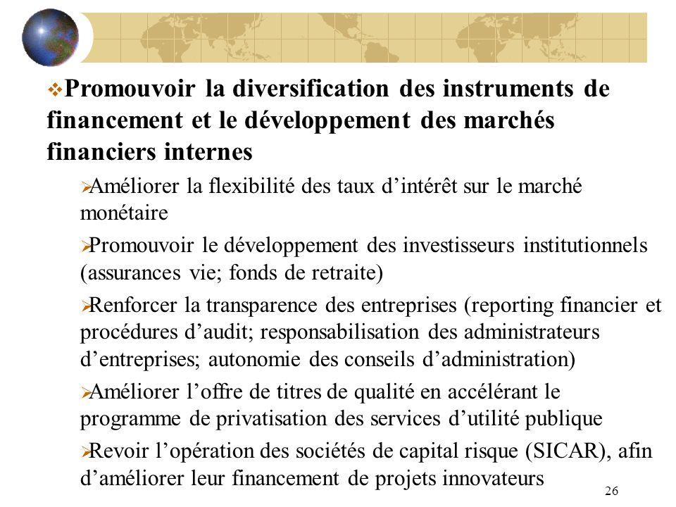 Promouvoir la diversification des instruments de financement et le développement des marchés financiers internes
