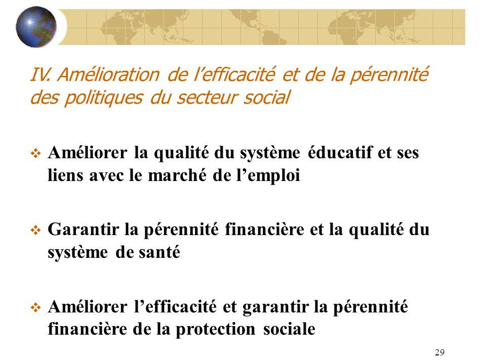 IV. Amélioration de l'efficacité et de la pérennité des politiques du secteur social