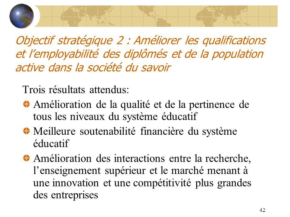 Objectif stratégique 2 : Améliorer les qualifications et l'employabilité des diplômés et de la population active dans la société du savoir