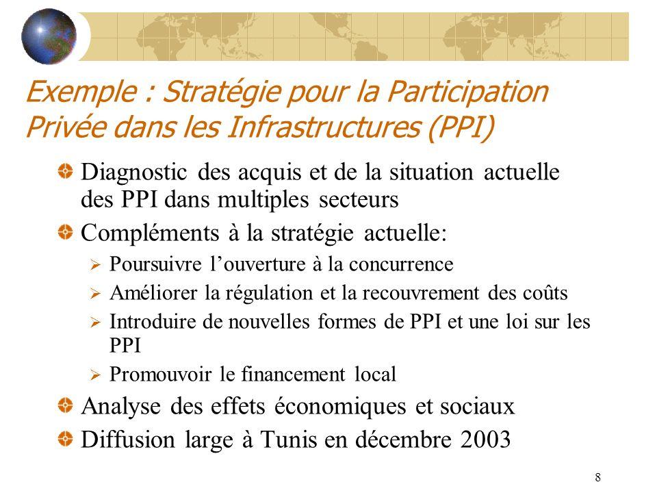 Exemple : Stratégie pour la Participation Privée dans les Infrastructures (PPI)