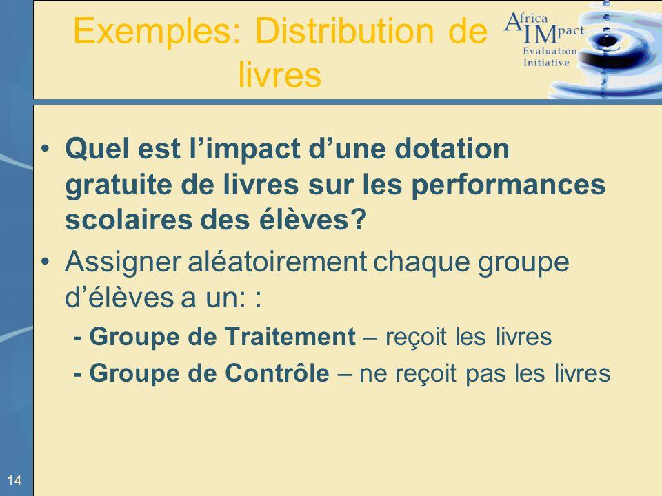 Exemples: Distribution de livres