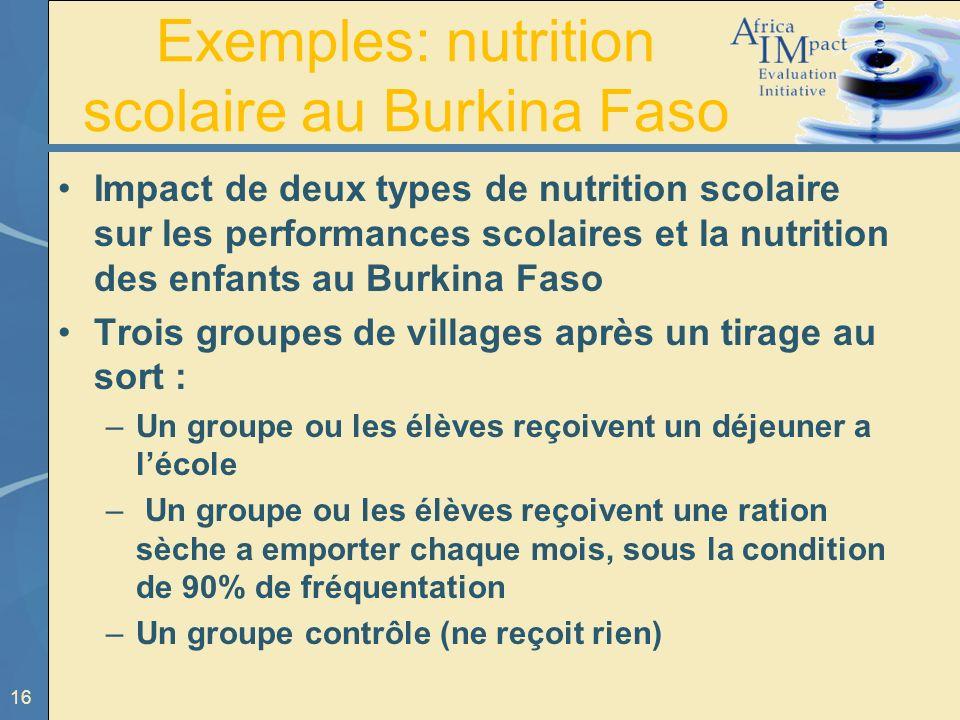 Exemples: nutrition scolaire au Burkina Faso