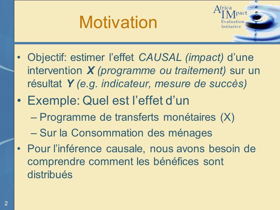 Motivation Exemple: Quel est l'effet d'un