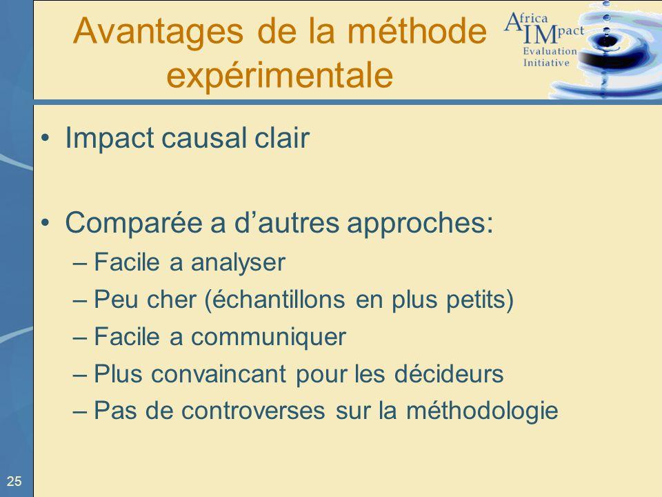Avantages de la méthode expérimentale