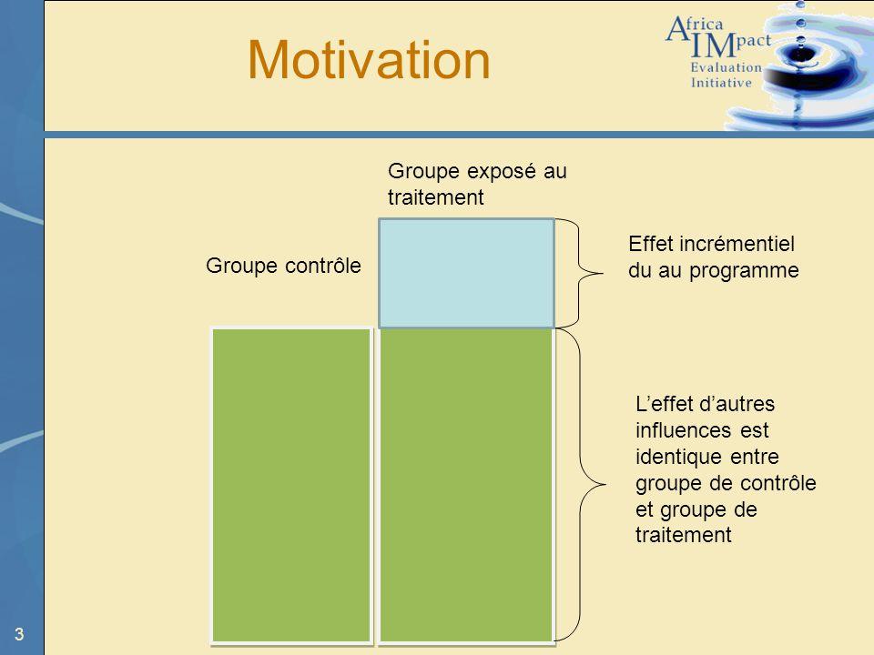 Motivation Groupe exposé au traitement Effet incrémentiel