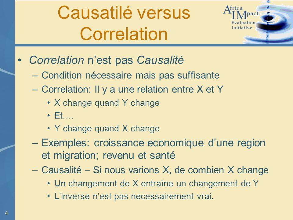 Causatilé versus Correlation