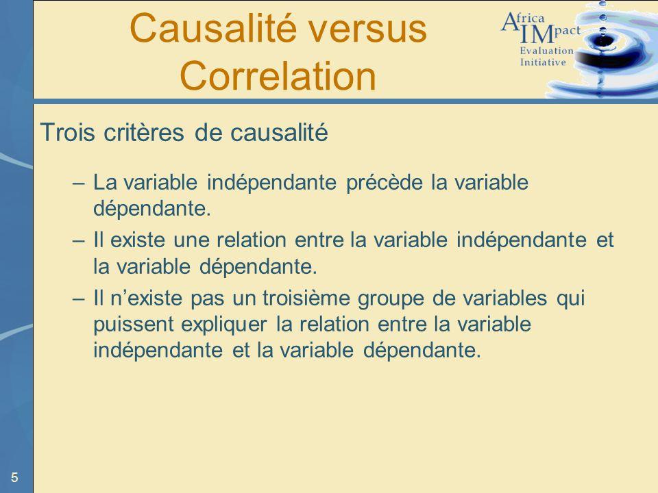 Causalité versus Correlation