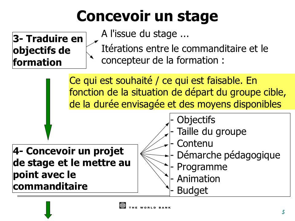 Concevoir un stage A l issue du stage ...