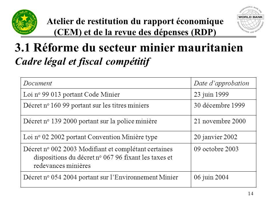 3.1 Réforme du secteur minier mauritanien Cadre légal et fiscal compétitif
