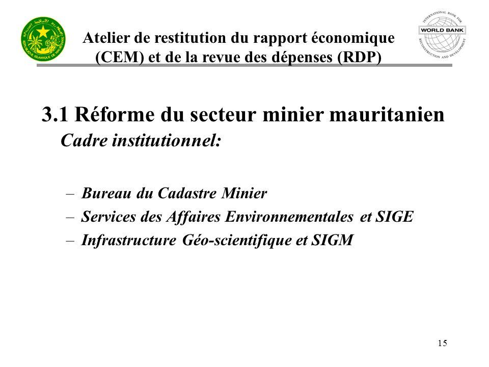 3.1 Réforme du secteur minier mauritanien Cadre institutionnel: