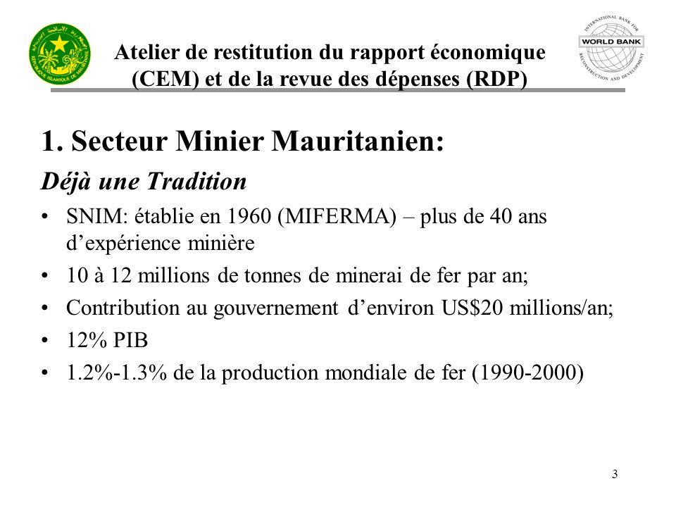 1. Secteur Minier Mauritanien: