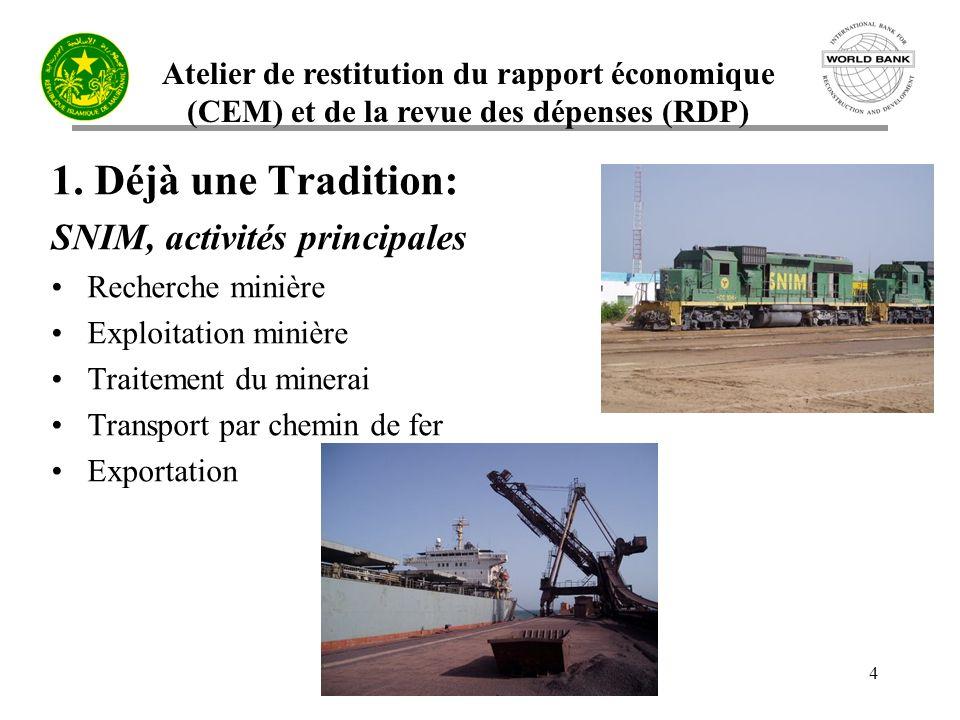 1. Déjà une Tradition: SNIM, activités principales Recherche minière