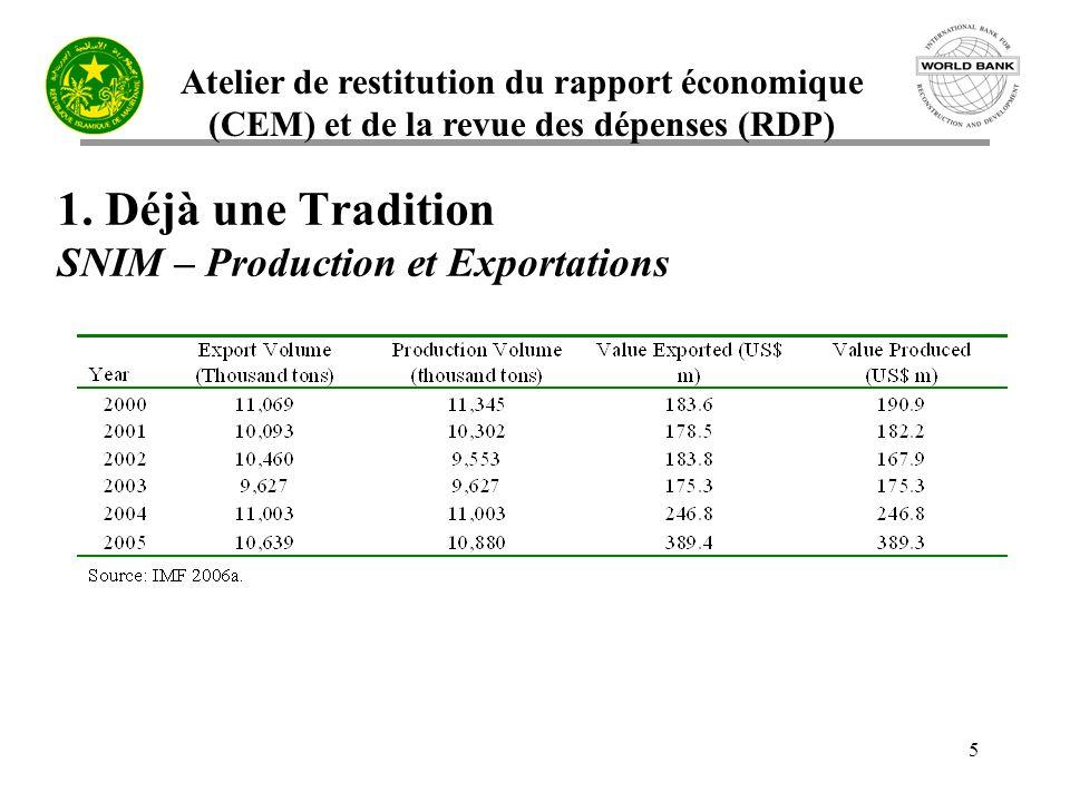 1. Déjà une Tradition SNIM – Production et Exportations