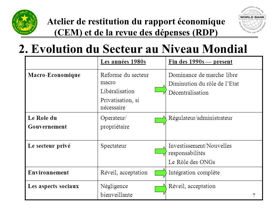 2. Evolution du Secteur au Niveau Mondial