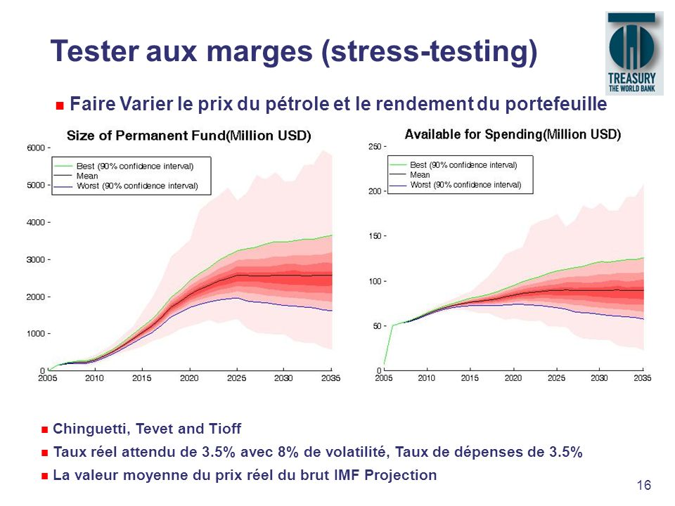 Tester aux marges (stress-testing)