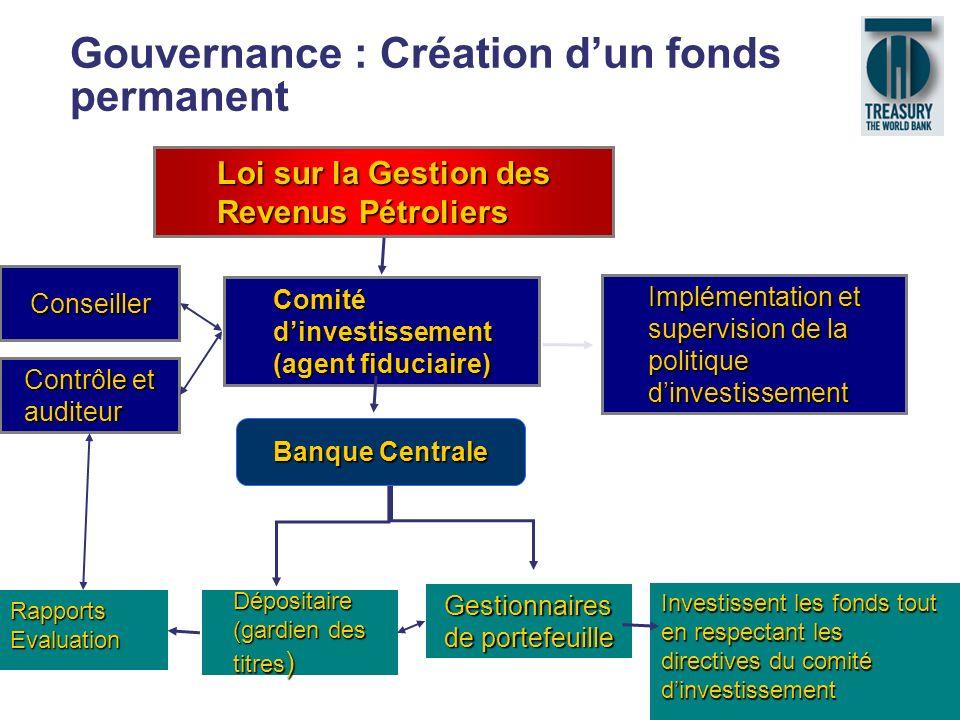 Gouvernance : Création d'un fonds permanent