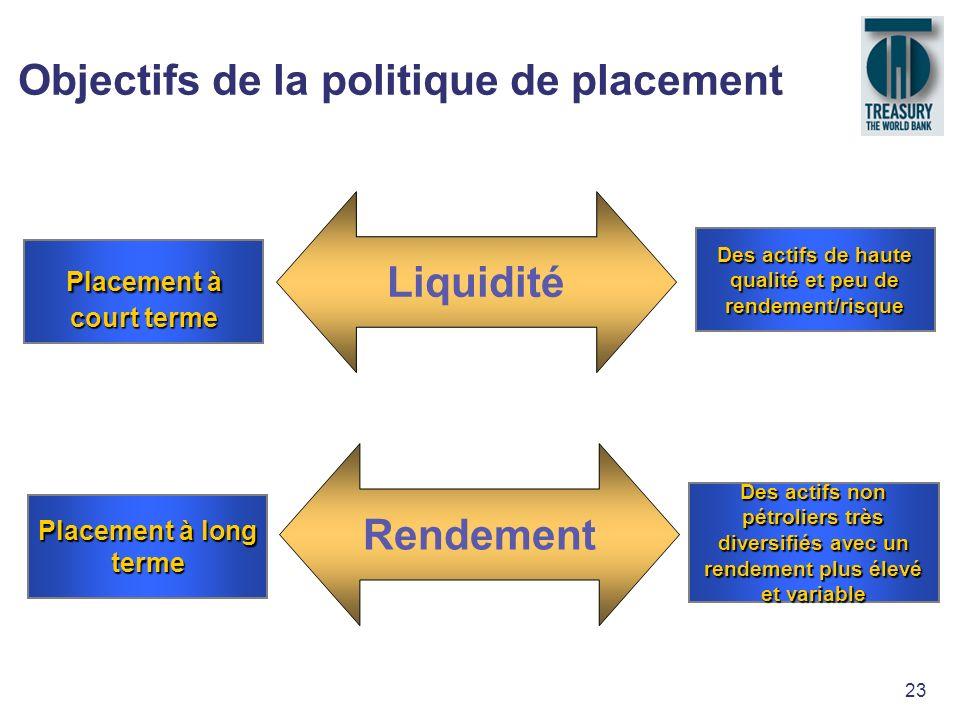 Objectifs de la politique de placement