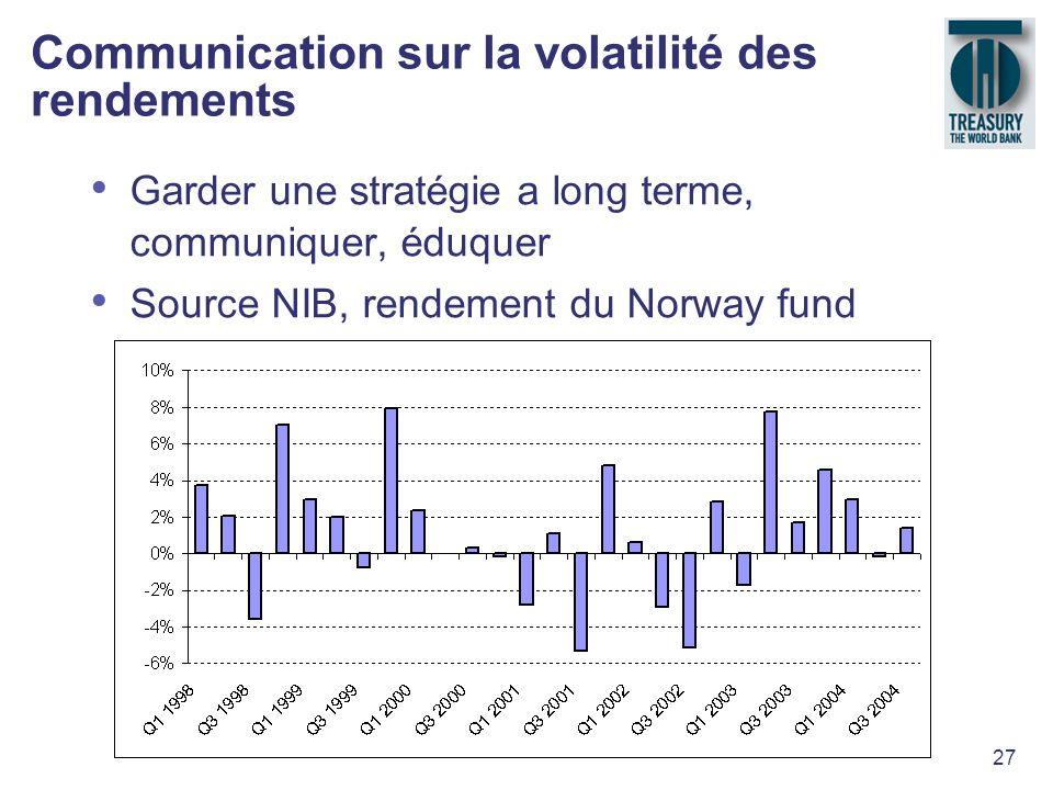 Communication sur la volatilité des rendements