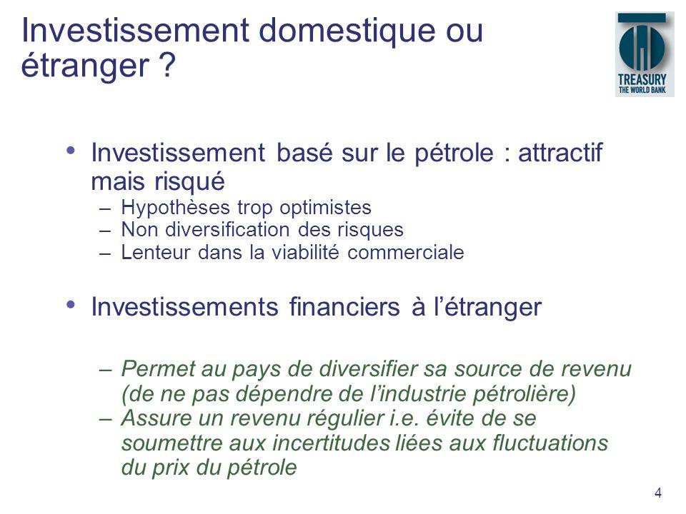 Investissement domestique ou étranger