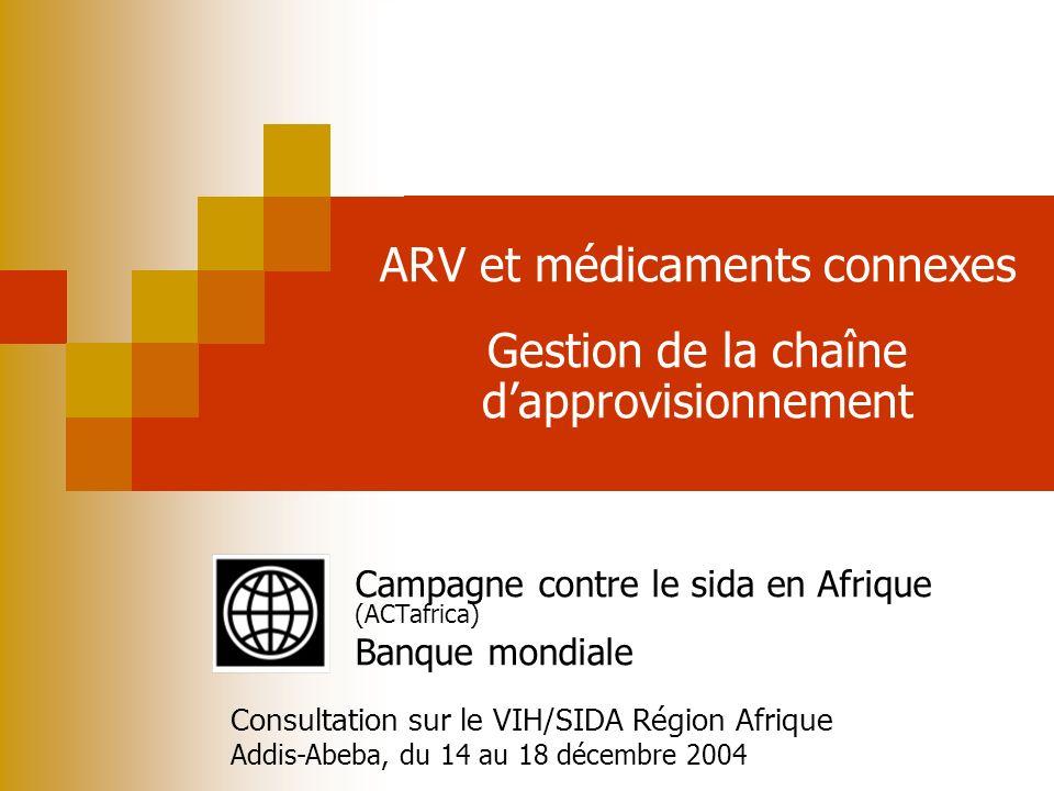 Campagne contre le sida en Afrique (ACTafrica) Banque mondiale