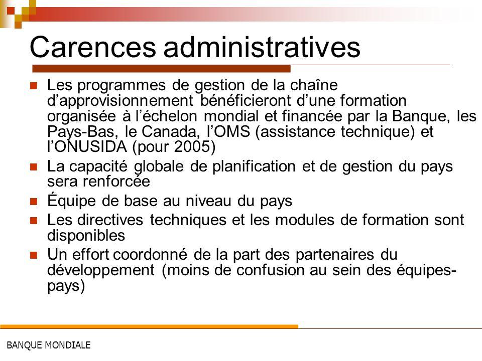 Carences administratives
