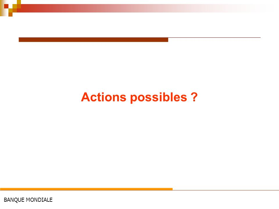 Actions possibles