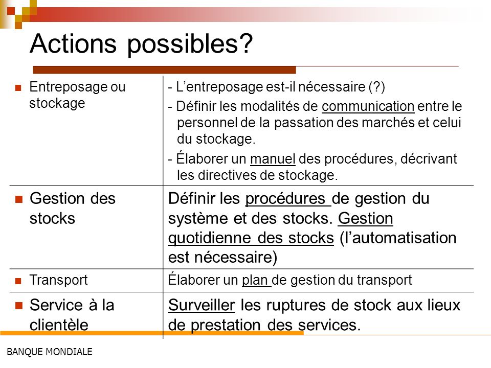 Actions possibles Gestion des stocks