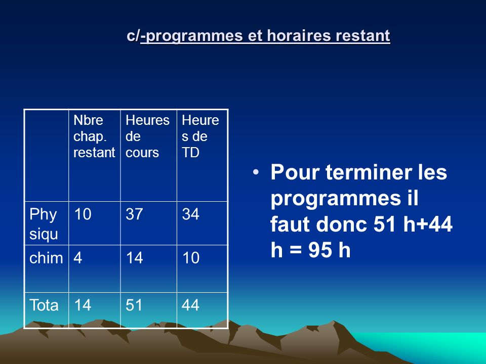 c/-programmes et horaires restant