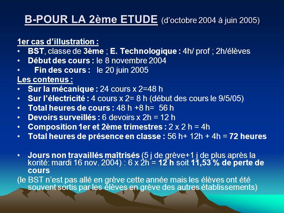 B-POUR LA 2ème ETUDE (d'octobre 2004 à juin 2005)