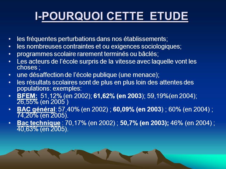 I-POURQUOI CETTE ETUDE