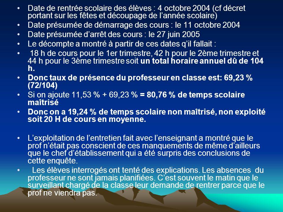 Date de rentrée scolaire des élèves : 4 octobre 2004 (cf décret portant sur les fêtes et découpage de l'année scolaire)