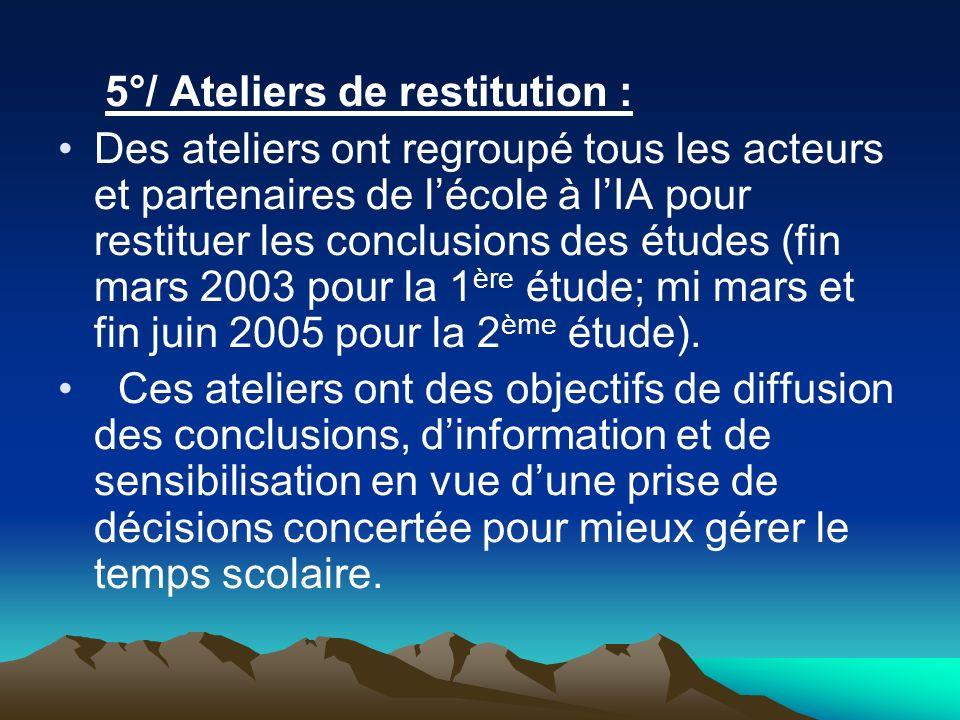 5°/ Ateliers de restitution :