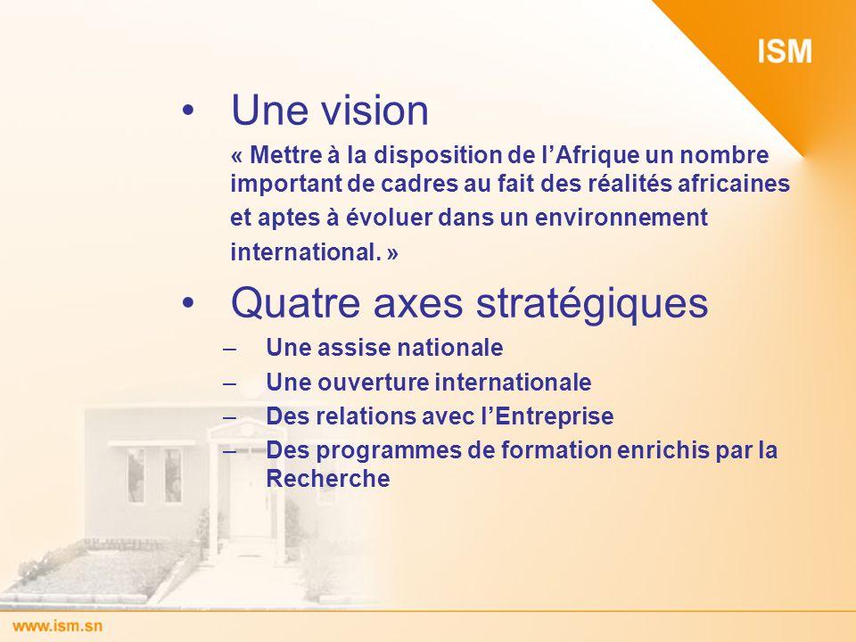Quatre axes stratégiques
