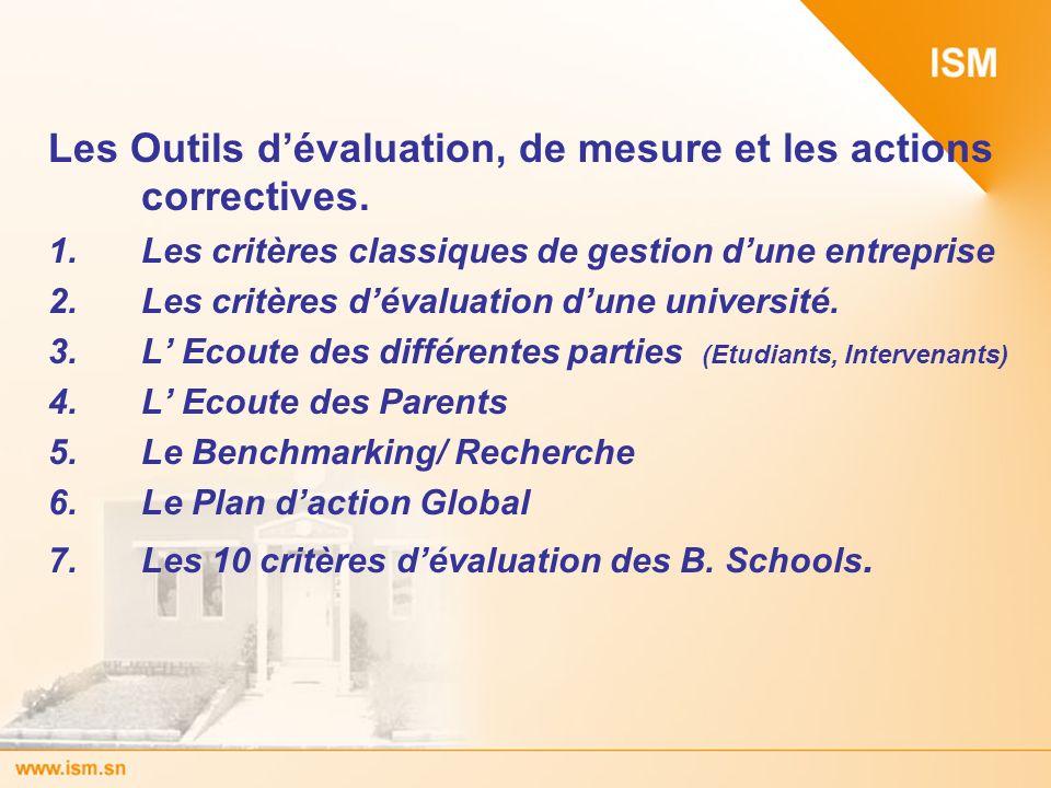 Les Outils d'évaluation, de mesure et les actions correctives.