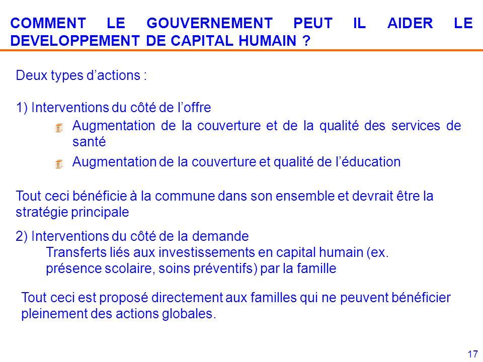 COMMENT LE GOUVERNEMENT PEUT IL AIDER LE DEVELOPPEMENT DE CAPITAL HUMAIN