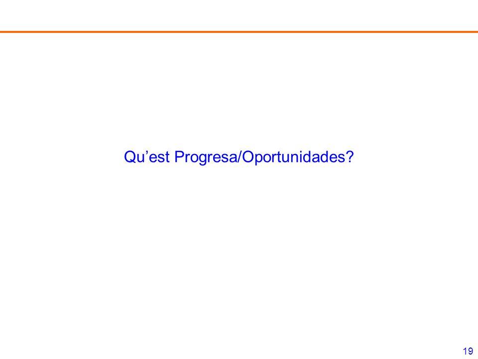 Qu'est Progresa/Oportunidades