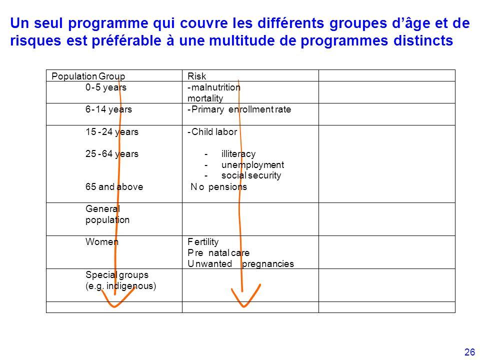 Un seul programme qui couvre les différents groupes d'âge et de risques est préférable à une multitude de programmes distincts