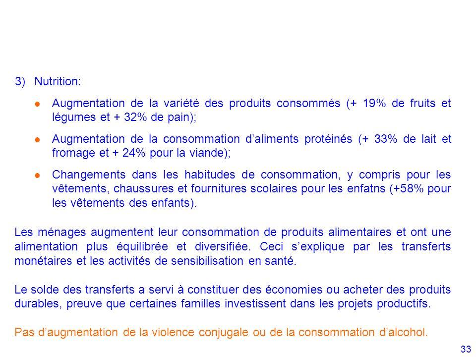 Nutrition: Augmentation de la variété des produits consommés (+ 19% de fruits et légumes et + 32% de pain);