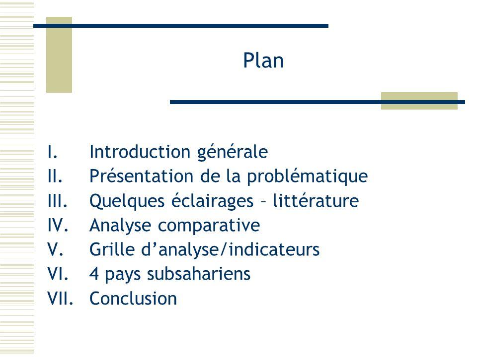 Plan Introduction générale Présentation de la problématique