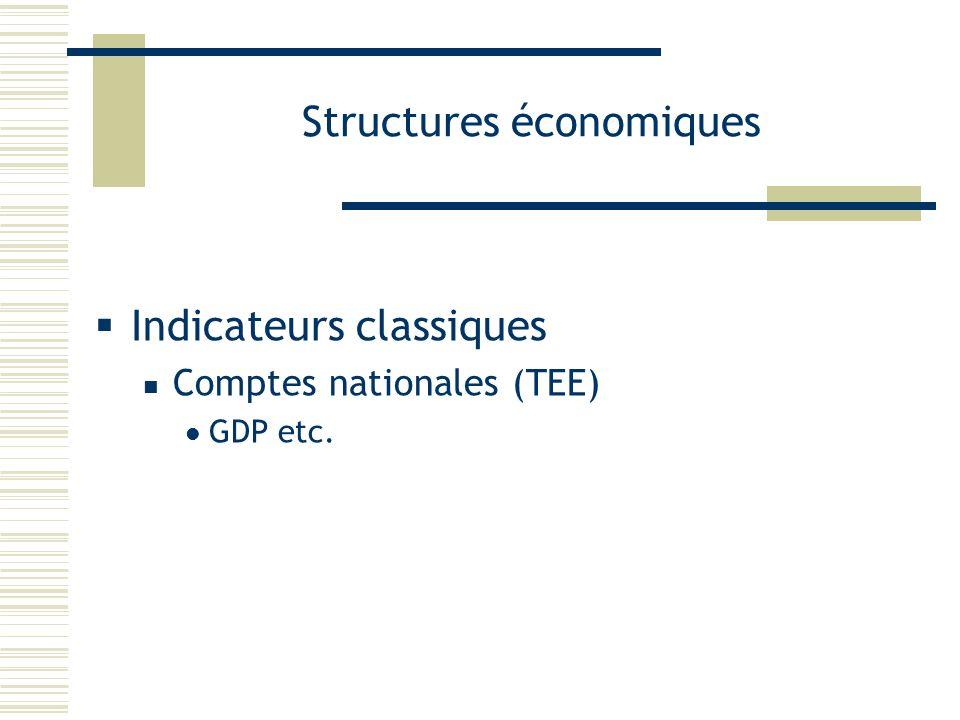 Structures économiques