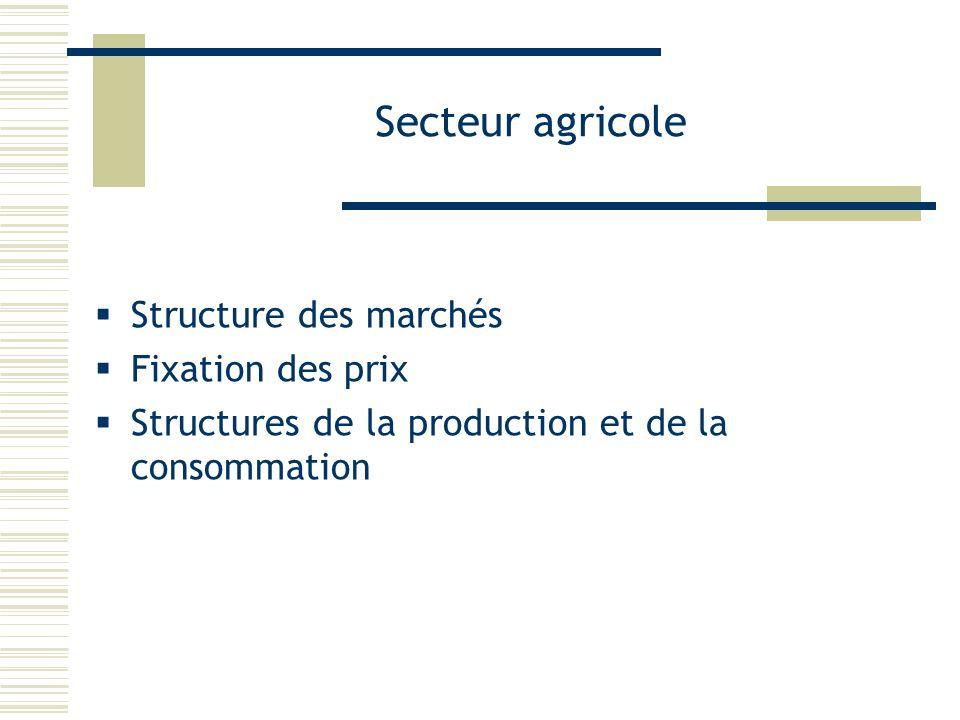 Secteur agricole Structure des marchés Fixation des prix